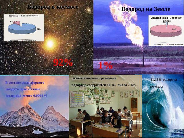Водород в космосе Водород на Земле В составе атмосферного воздуха присутствие...