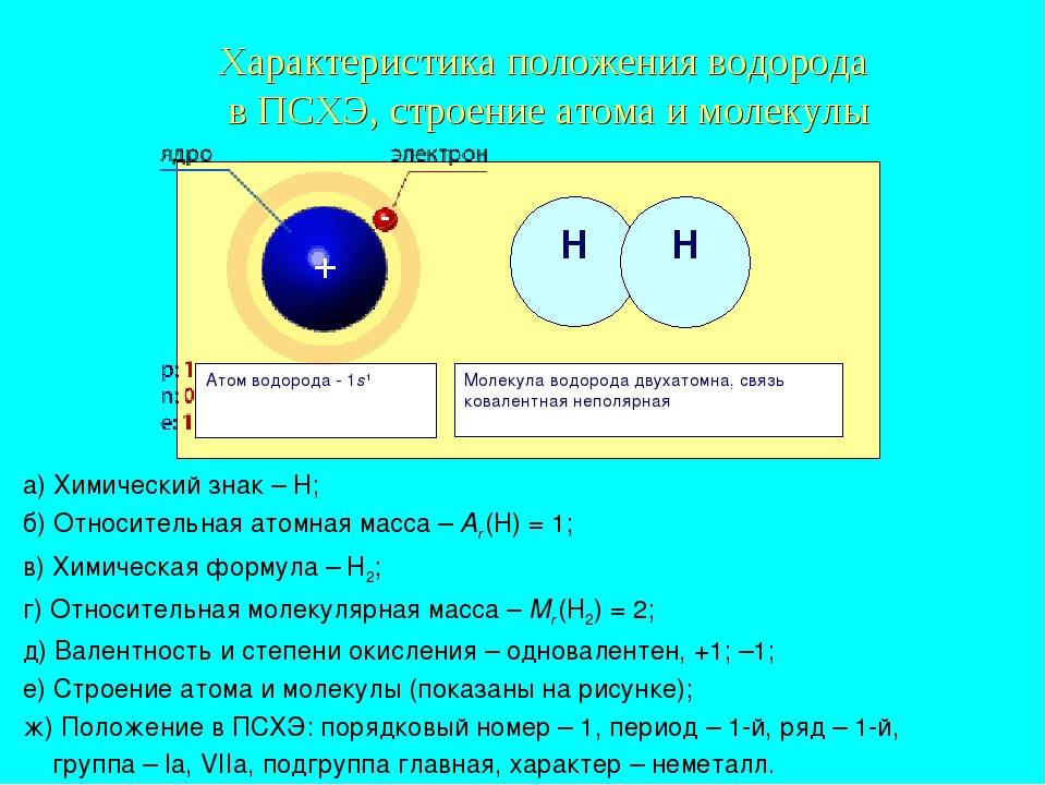 Характеристика положения водорода в ПСХЭ, строение атома и молекулы Атом водо...