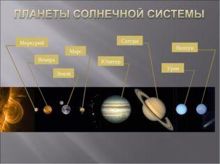 Меркурий Венера Земля Марс Юпитер Сатурн Уран Нептун