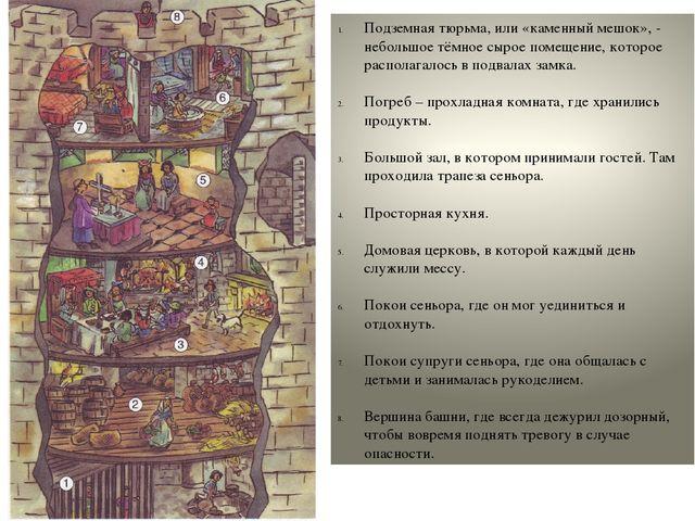 Подземная тюрьма, или «каменный мешок», - небольшое тёмное сырое помещение, к...
