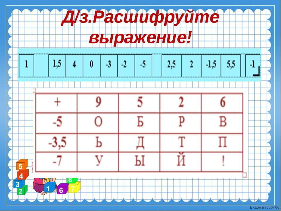 Д/з.Расшифруйте выражение! Ekaterina050466
