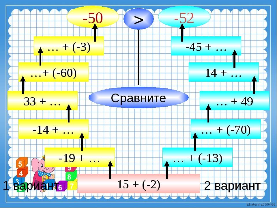 15 + (-2) 1 вариант 2 вариант -19 + … -14 + … 33 + … …+ (-60) … + (-3) -50 …...