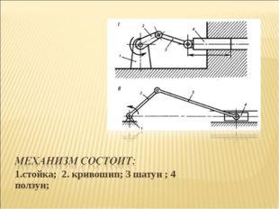 1.стойка; 2. кривошип; 3 шатун ; 4 ползун;