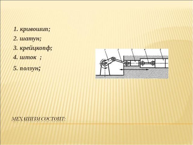 1. кривошип; 2. шатун; 3. крейцкопф; 4. шток ; 5. ползун;