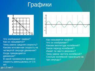 Графики v, м/с Х, см 1 2 3 4 5 6 7 Что изображает график? Как он называется?
