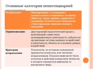 Основные категории пенитенциарной педагогики Исправление Формирование у осужд