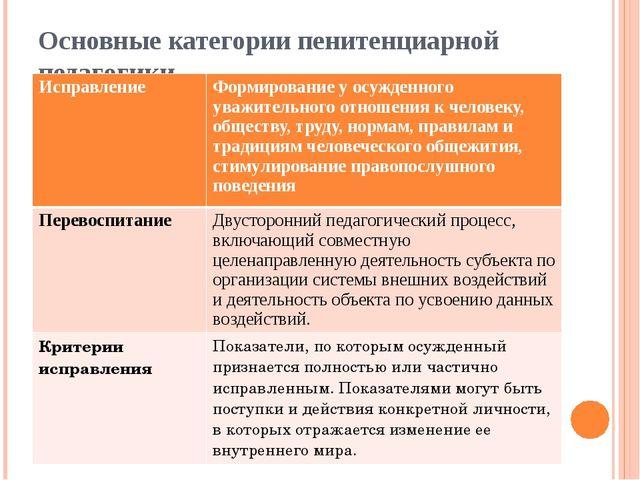 Основные категории пенитенциарной педагогики Исправление Формирование у осужд...