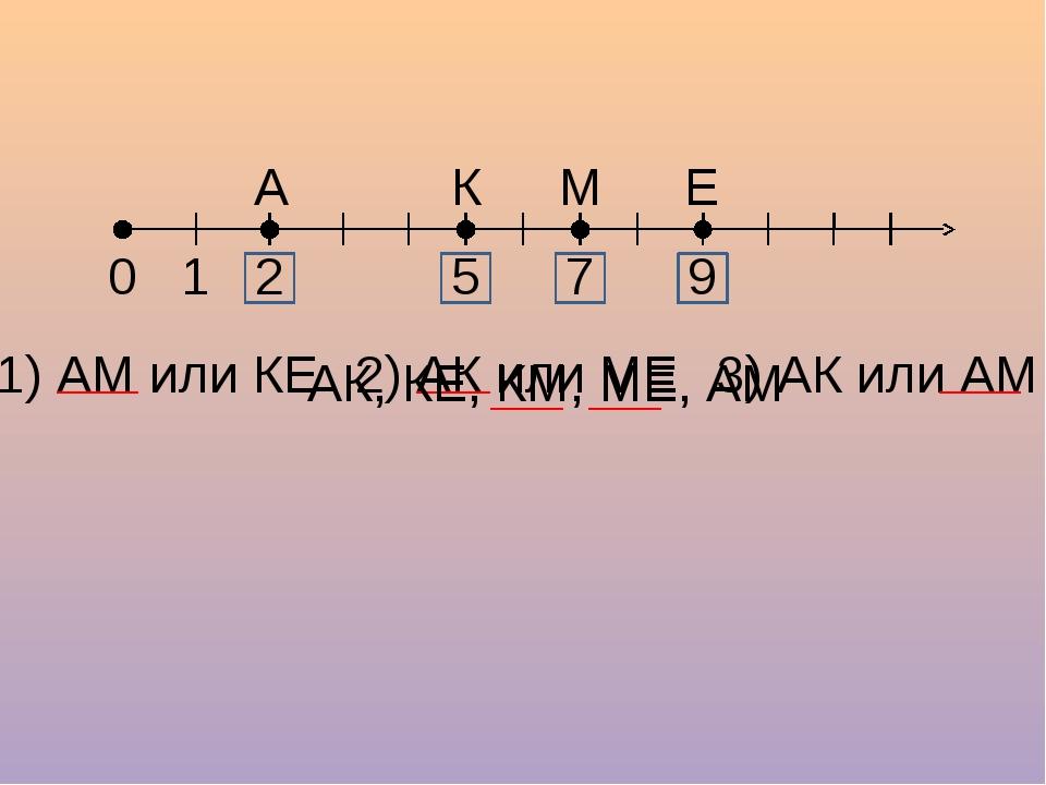 1 2 5 7 9 0 А К М Е 1) АМ или КЕ 2) АК или МЕ 3) АК или АМ АК, КЕ, КМ, МЕ, АМ