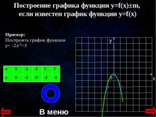 0 Построение графика функции y=f(x)±m, если известен график функции y=f(x)