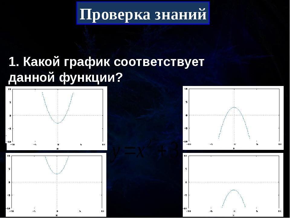 1. Какой график соответствует данной функции? Проверка знаний