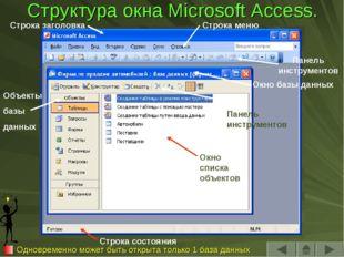 Структура окна Microsoft Access. Одновременно может быть открыта только 1 баз