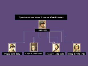 Династическая ветвь Алексея Михайловича Фёдор 1676-1682 1645-1676 Иван V 168