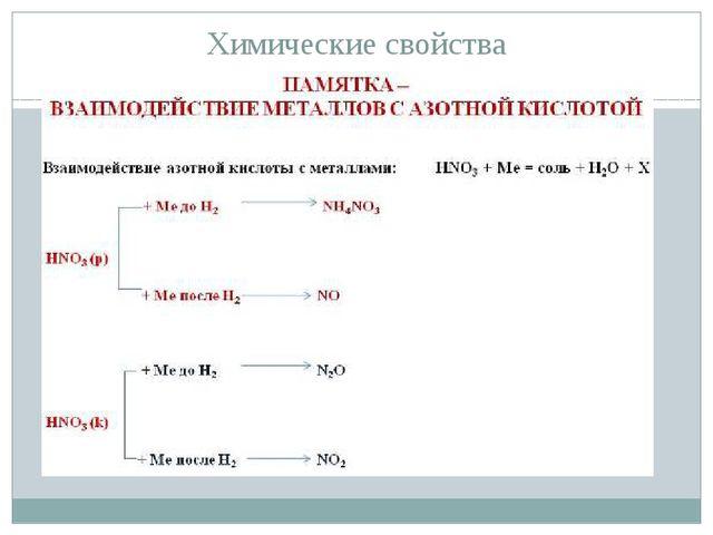 Химические свойства 4HNO3(k) + Cu = Cu(NO3)2+ 4H2O + 2NO2↑ 8HNO3(p) + 3Cu...