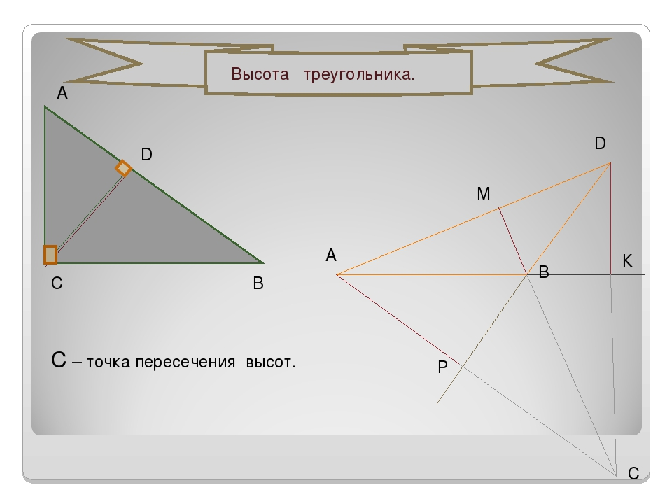 С А В D Высота треугольника. С А D В К М Р С – точка пересечения высот.