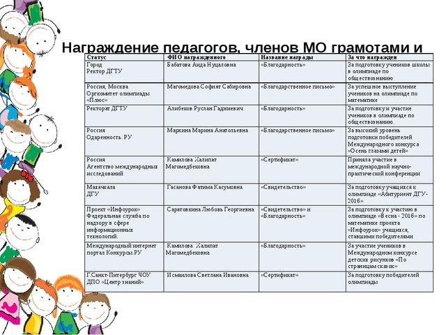 Награждение педагогов, членов МО грамотами и званиями в текущем году Статус Ф...