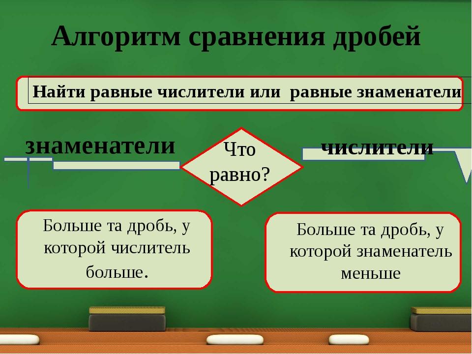 Алгоритм сравнения дробей Найти равные числители или равные знаменатели знаме...