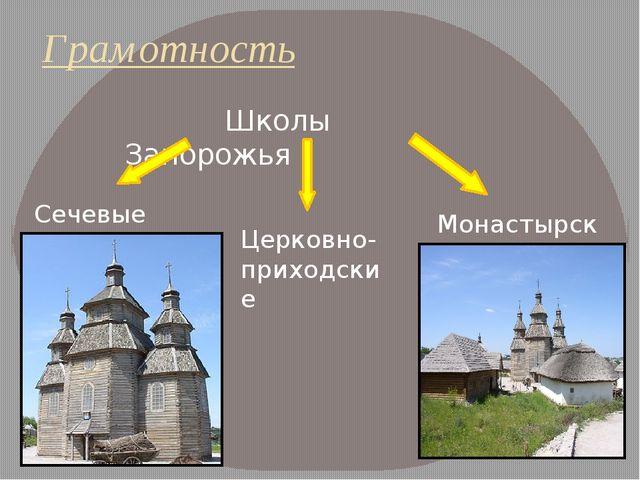 Грамотность Школы Запорожья Сечевые Церковно-приходские Монастырские