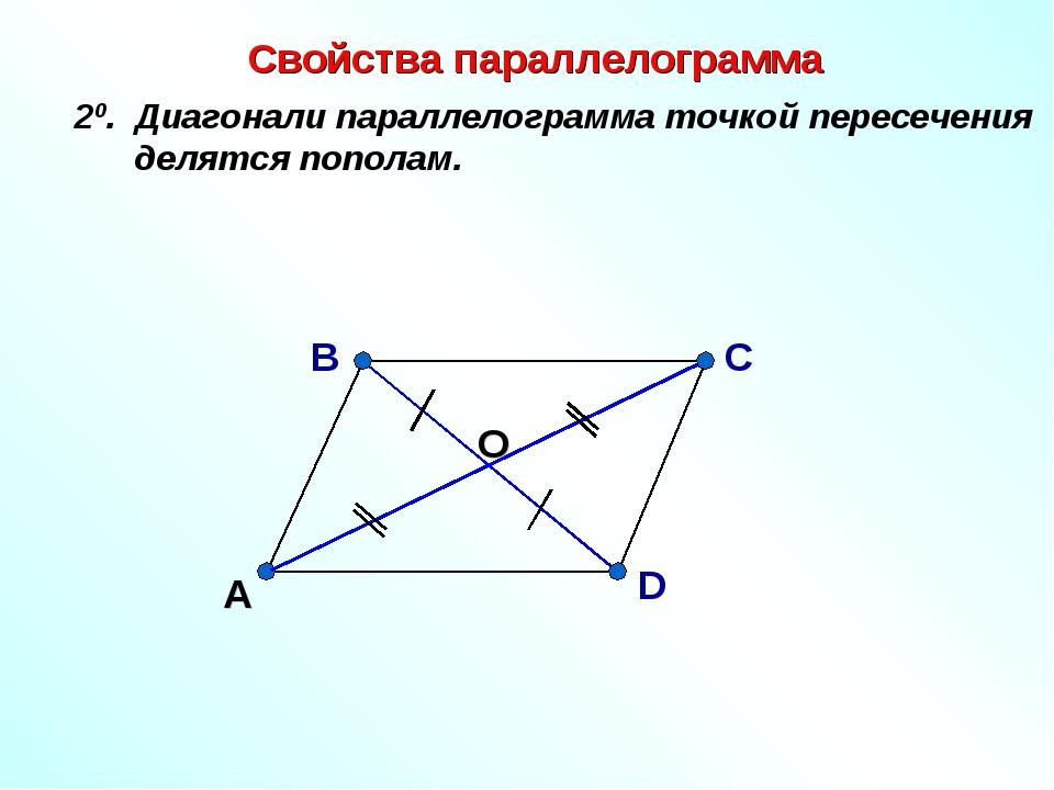 Свойства параллелограмма 20. Диагонали параллелограмма точкой пересечения дел...