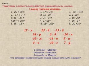 1 раунд. Название команды. 1. -25 + 50 = 1.-17+(-7)= 1. -28 +(-4)= 2. 17- (-7