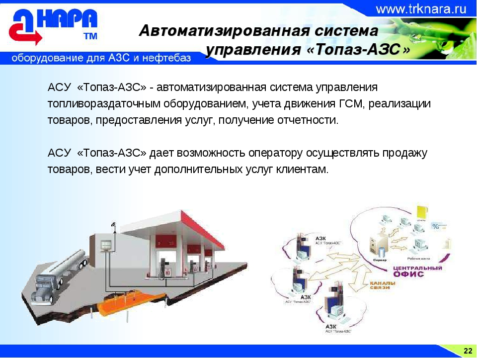 22 Автоматизированная система управления «Топаз-АЗС» АСУ «Топаз-АЗС» - автома...