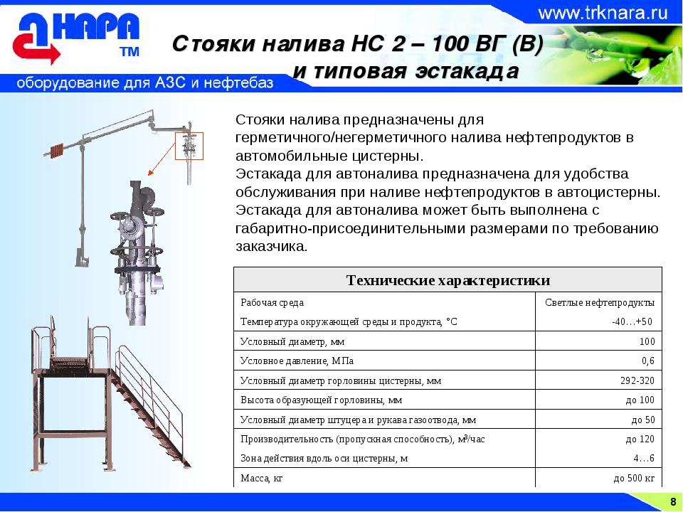 8 Стояки налива НС 2 – 100 ВГ (В) и типовая эстакада Стояки налива предназнач...