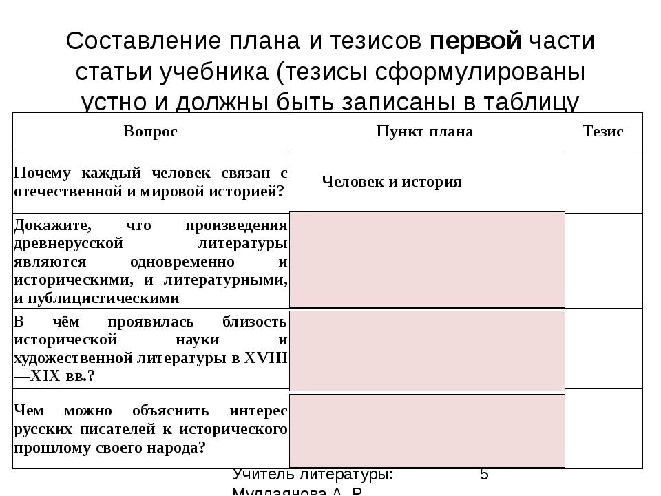 Составление плана и тезисов первой части статьи учебника (тезисы сформулирова...