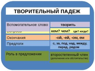 Домашнее задание: Упражнение №135 Выучить правила, повторить склонение сущест