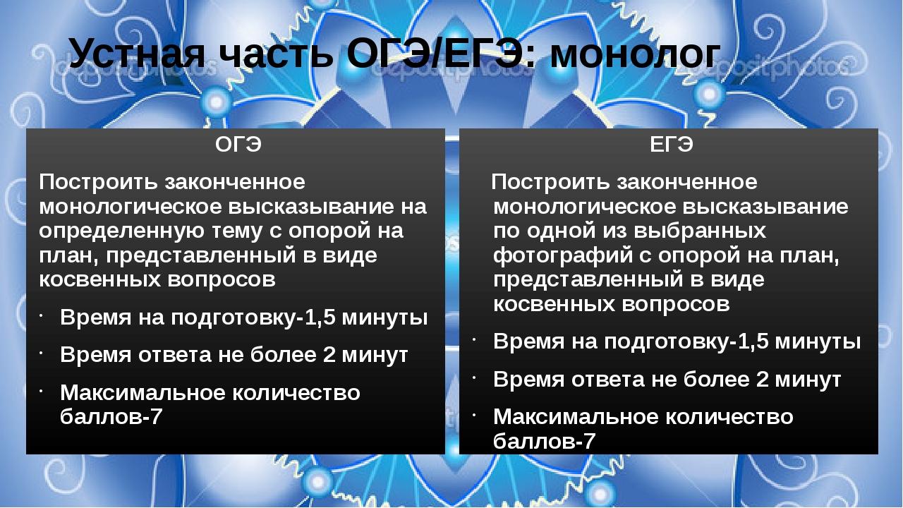 Устная часть ОГЭ/ЕГЭ: монолог ОГЭ Построить законченное монологическое высказ...
