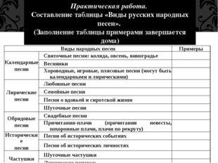 Практическая работа. Составление таблицы «Виды русских народных песен». (Запо