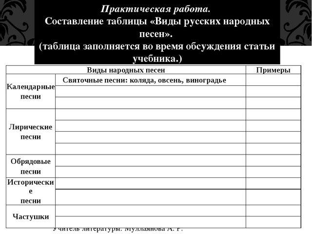 Практическая работа. Составление таблицы «Виды русских народных песен». (табл...