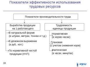 Показатели эффективности использования трудовых ресурсов *  Показатели произ