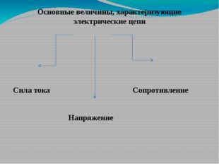 Основные величины, характеризующие электрические цепи Сила тока Сопротивление