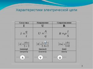 Характеристики электрической цепи