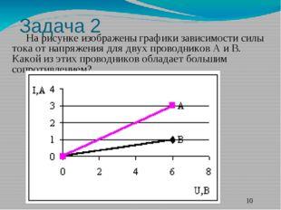 Задача 2 На рисунке изображены графики зависимости силы тока от напряжения д
