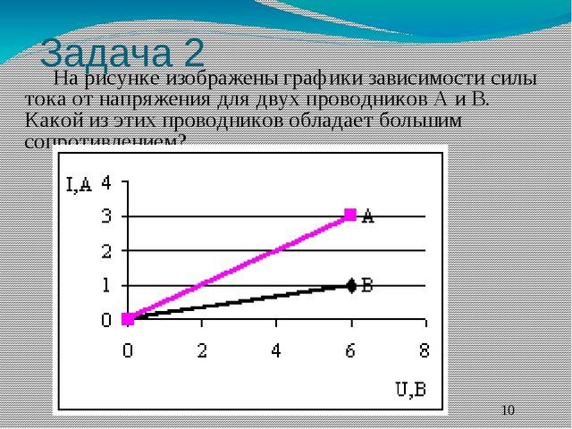 Задача 2 На рисунке изображены графики зависимости силы тока от напряжения д...