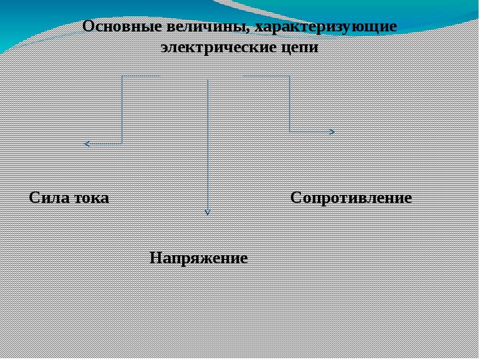 Основные величины, характеризующие электрические цепи Сила тока Сопротивление...