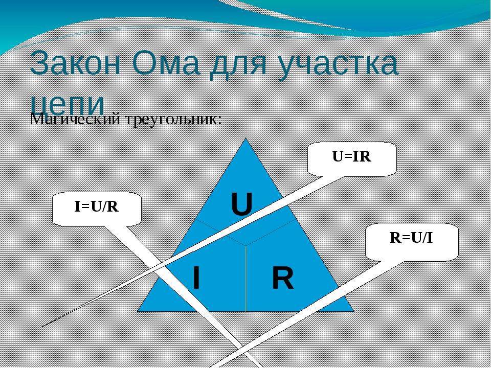 Закон Ома для участка цепи Магический треугольник: I=U/R R=U/I U=IR I U R