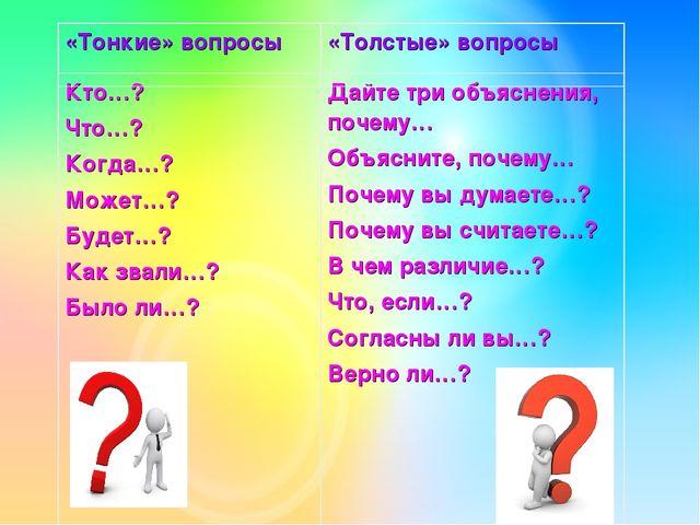 Кто…? Что…? Когда…? Может…? Будет…? Как звали…? Было ли…? Дайте три объяснен...