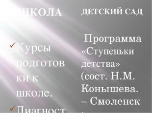 ШКОЛА Курсы подготовки к школе. Диагностика по методике Н. В. Афанасьевой (да