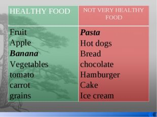 HEALTHYFOOD NOT VERY HEALTHY FOOD Fruit Apple Banana Vegetables tomato carrot