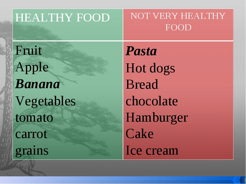 HEALTHYFOOD NOT VERY HEALTHY FOOD Fruit Apple Banana Vegetables tomato carrot...