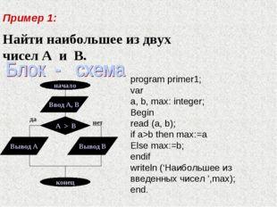 Найти наибольшее из двух чисел А и В. Пример 1: program primer1; var a, b, ma
