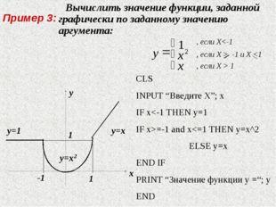 Вычислить значение функции, заданной графически по заданному значению аргуме