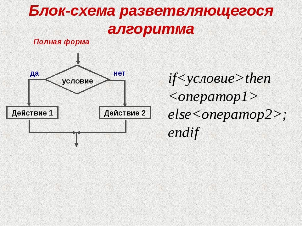 Блок-схема разветвляющегося алгоритма Полная форма ifthen  else; endif