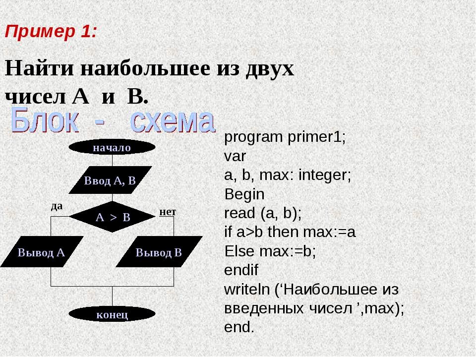Найти наибольшее из двух чисел А и В. Пример 1: program primer1; var a, b, ma...