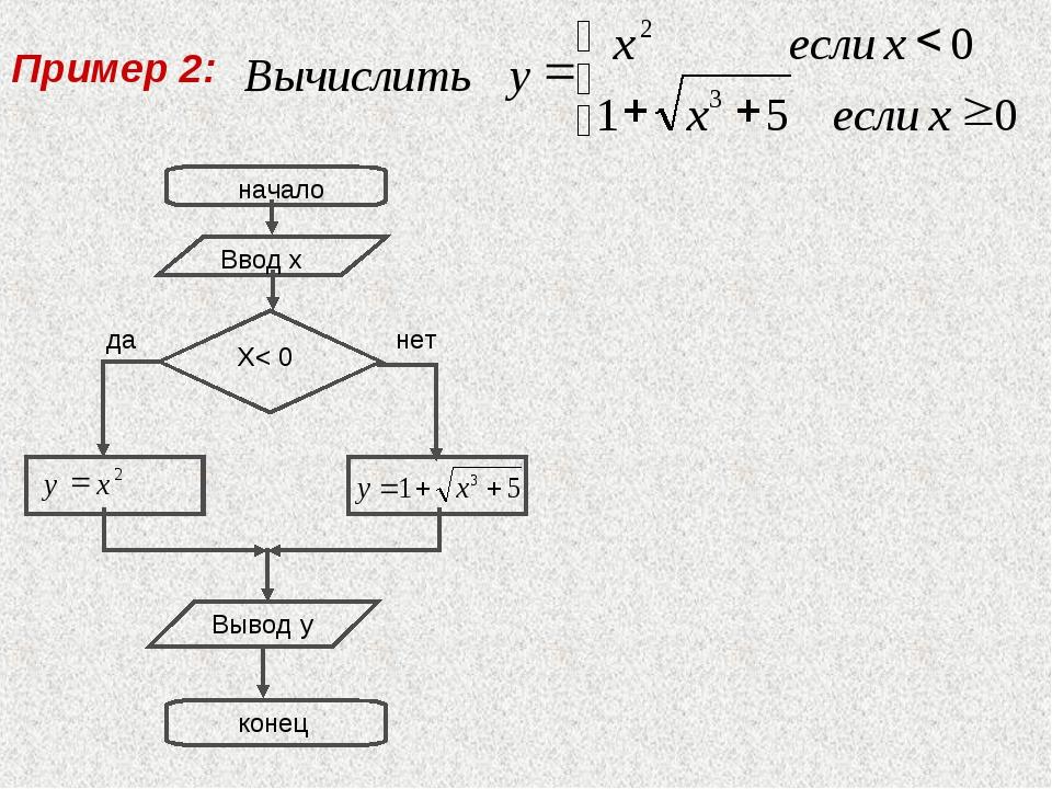 Пример 2: î í ì ³ + + < = 0 5 1 0 3 2 x если x x если x y Вычислить