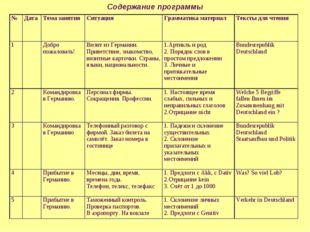 Содержание программы №ДатаТема занятияСитуация Грамматика материалТексты