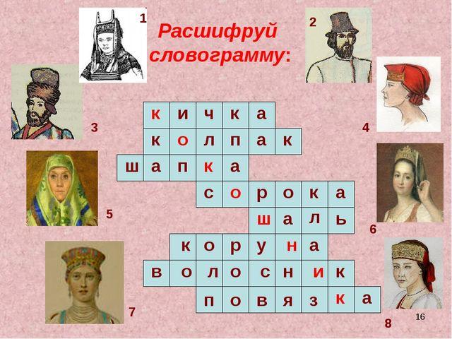 * Расшифруй словограмму: п к и ч а к к о л п а к ш а п к а с о р о к а ш а л...