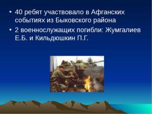 40 ребят участвовало в Афганских событиях из Быковского района 2 военнослужащ