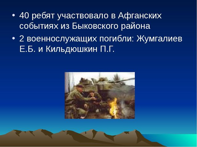 40 ребят участвовало в Афганских событиях из Быковского района 2 военнослужащ...